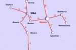 Санаторий Ува - схема проезда