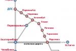 Схема проезда к санаторию Зеленый мыс